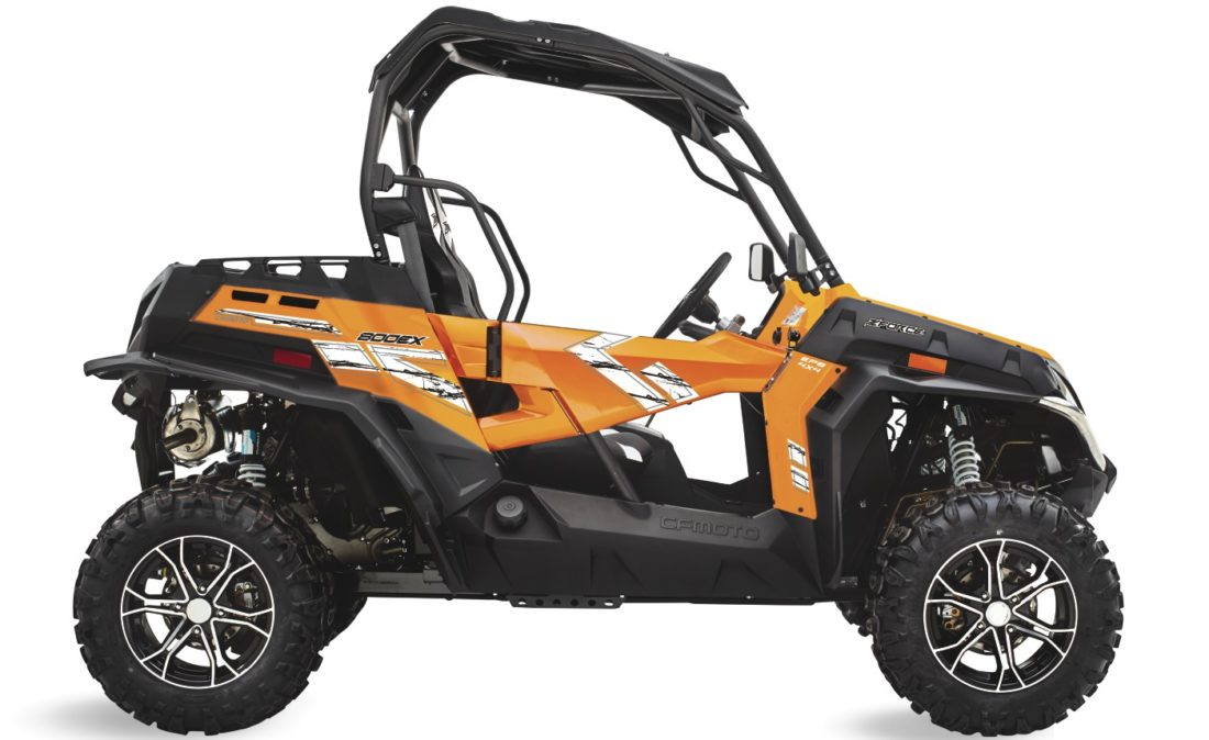 ZForce 800 EX Orange PR Right 2019